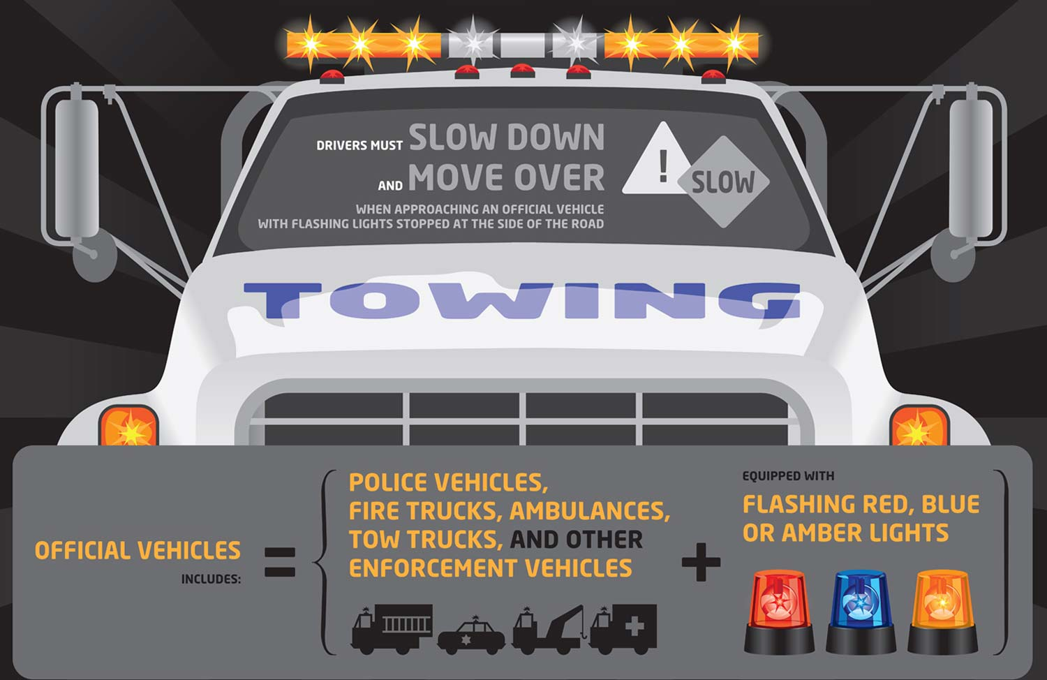 Slow Down and Move Over sign